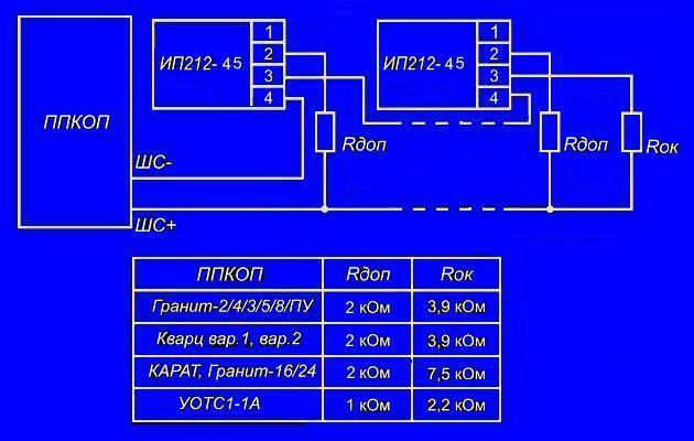 Cхема подключения ИП 212-45.  Обратно.  Используются технологии. uCoz.